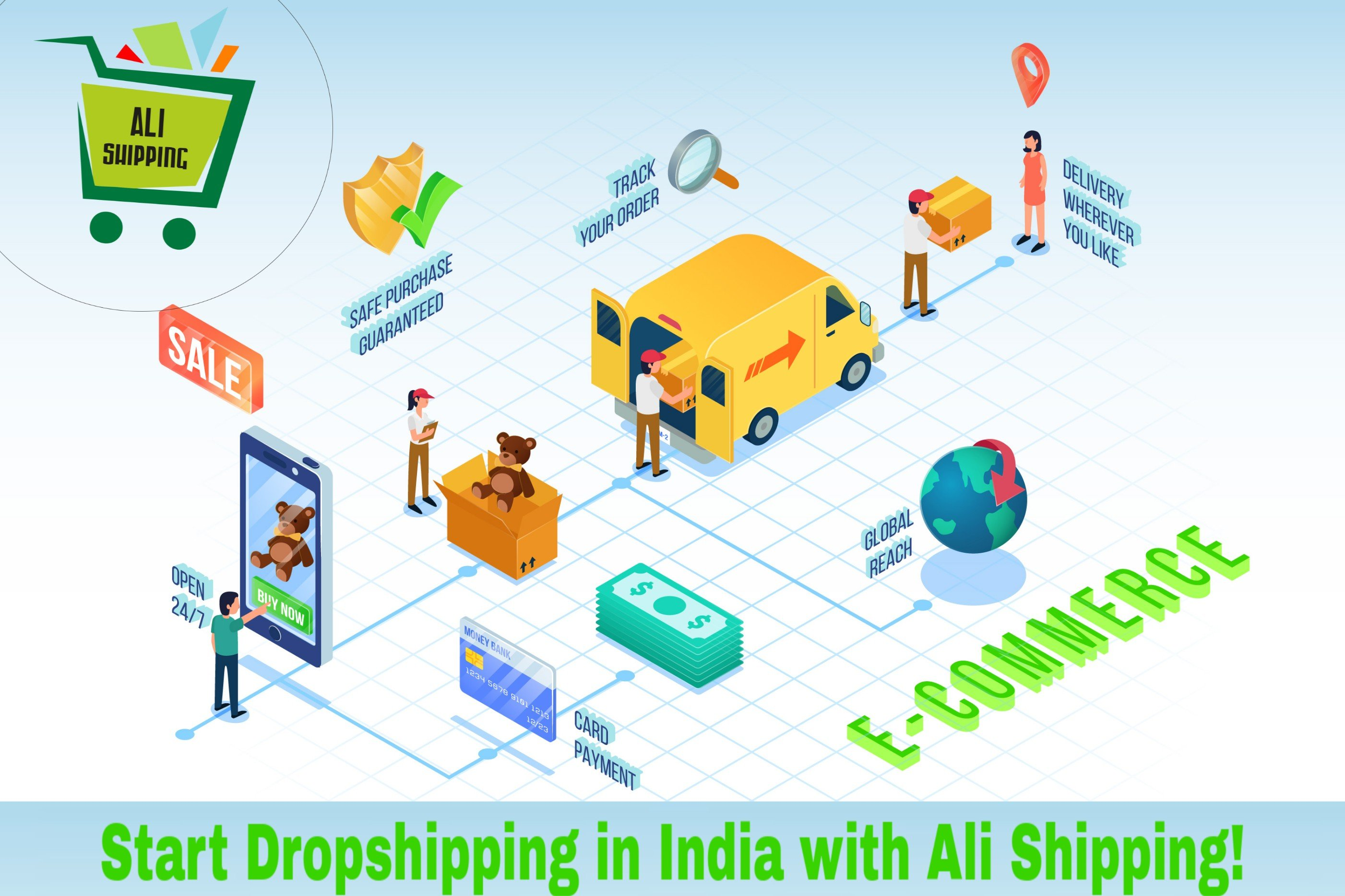 Start Dropshipping in India with Ali Shipping | Dropshipping |,